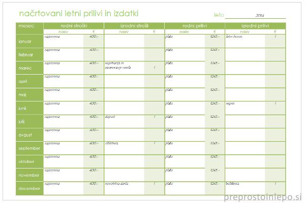 načrtovanje mesečnih stroškov primer1