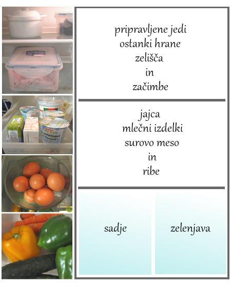 notranjost hladilnika final